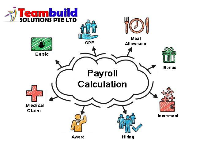 payroll outsource